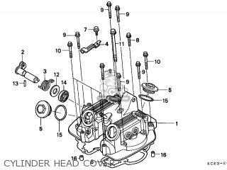 Honda Xr250r 1996 (t) Australia / Ssw parts list