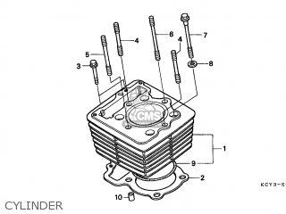 Honda XR400R 2001 (1) GENERAL EXPORT / KPH parts lists and
