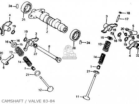 Honda XR500R 1983 (D) USA parts lists and schematics