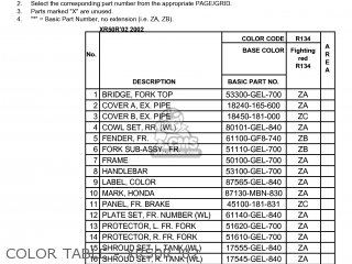 Honda XR50R 2002 (2) USA parts lists and schematics