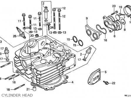 Honda XR600R 1985 (F) SOUTH AFRICA parts lists and schematics