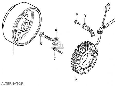 Honda XR650L 1995 (S) USA parts lists and schematics