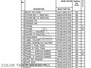 Honda XR650L 2006 (6) USA parts lists and schematics