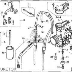 2002 Xr650r Wiring Diagram Gas Ezgo Txt Honda 2 General Export Kph Ssw Parts Lists And Carburetor