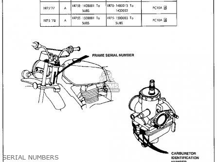 Honda Xr75 K4 1977 Usa parts list partsmanual partsfiche