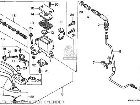 Harley Davidson Twin Cam Engine Problems Harley Davidson