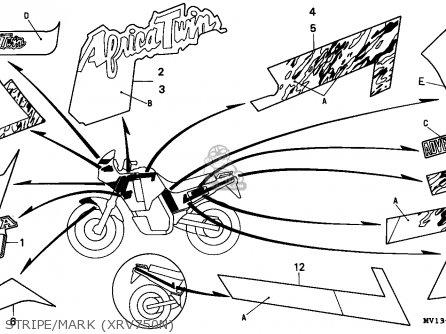 Honda Xrv 750 Africa Twin Engine Honda CB 500 Engine