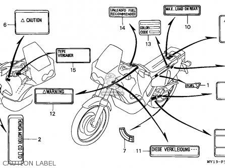 Honda Xrv750 Africa Twin 1995 (s) Belgium parts list