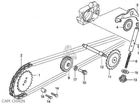 Honda Z50r 1995 (s) Usa parts list partsmanual partsfiche