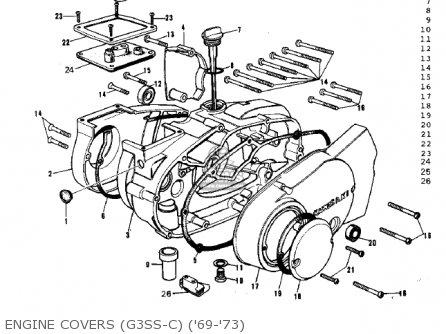 Kawasaki 1970 G3tr Bushmaster parts list partsmanual