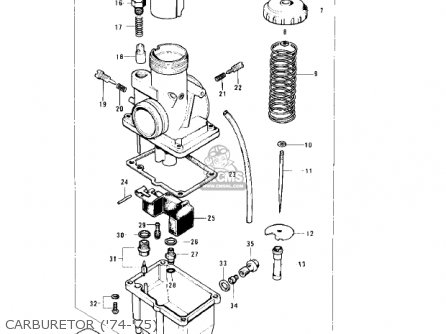 Kawasaki 1977 Ke125-a4 Ke125 parts list partsmanual partsfiche