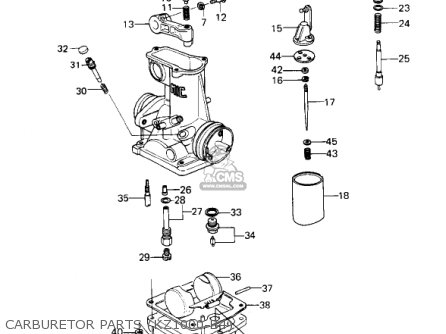 1978 Kz1000 Ltd Wiring Diagram Kawasaki KZ550 Wiring