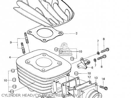 Kawasaki 1979 Kx80-a1 Kx80 parts list partsmanual partsfiche
