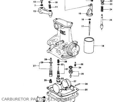 Kawasaki 1980 Kz1000-b4 Ltd parts list partsmanual partsfiche