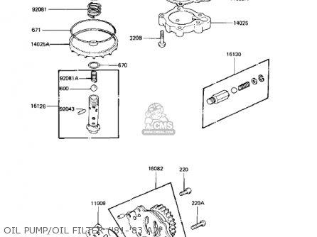 Kawasaki 1980 Kz440-a1 Ltd parts list partsmanual partsfiche