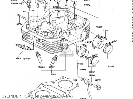 Kawasaki 1980 Kz440-d1 Ltd Belt parts list partsmanual