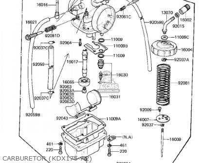 Kawasaki 1981 Kdx175-a2 Kdx175 parts list partsmanual