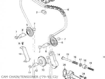 Kawasaki 1981 Kz1000-c4 Police 1000 parts list partsmanual