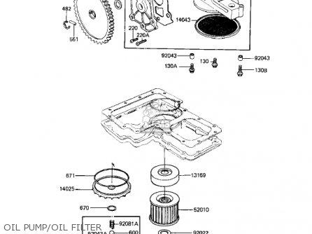 Kawasaki 1981 Kz1000-k1 Ltd parts list partsmanual partsfiche