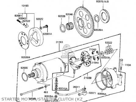 Kawasaki 1981 Kz1000-m1 Csr parts list partsmanual partsfiche