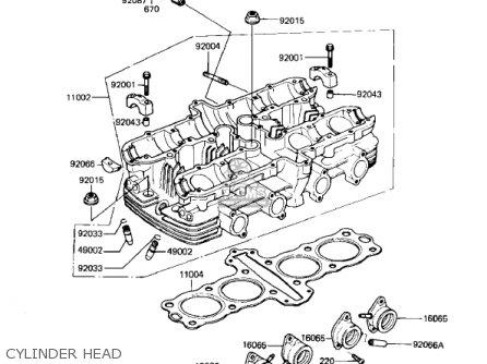 Kawasaki 1981 Kz550-d1 Gpz parts list partsmanual partsfiche