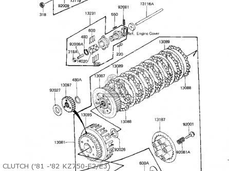 Kawasaki 1981 Kz750-e2 parts list partsmanual partsfiche