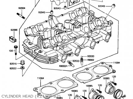 Kawasaki 1982 Kz1100-b2 Gpz parts list partsmanual partsfiche