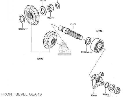 Kawasaki 1982 Kz1300-a4 parts list partsmanual partsfiche