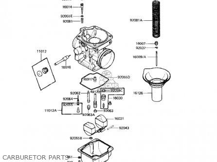 Kawasaki 1982 Kz550-h1 Gpz parts list partsmanual partsfiche