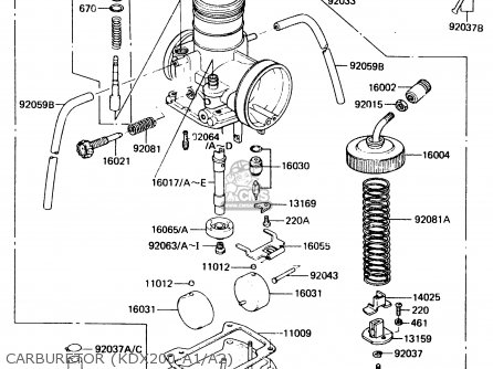 Kawasaki 1983 A1: Kdx200 parts list partsmanual partsfiche