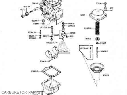 Kawasaki 1983 Kz1100-d2 Spectre parts list partsmanual