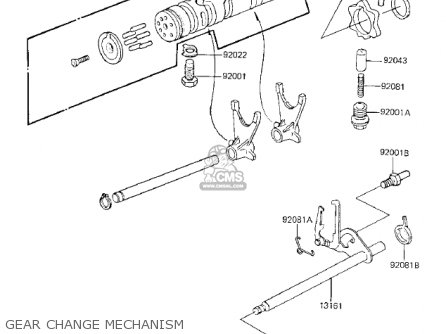 Kawasaki 1983 Kz750-k1 Ltd Belt parts list partsmanual
