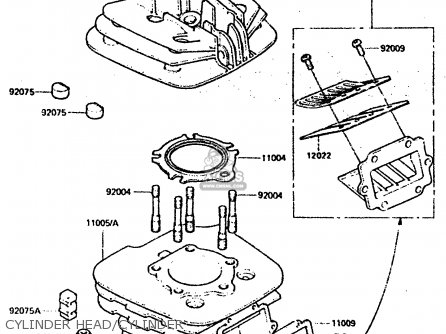 Kawasaki 1984 A2: Kdx200 parts list partsmanual partsfiche