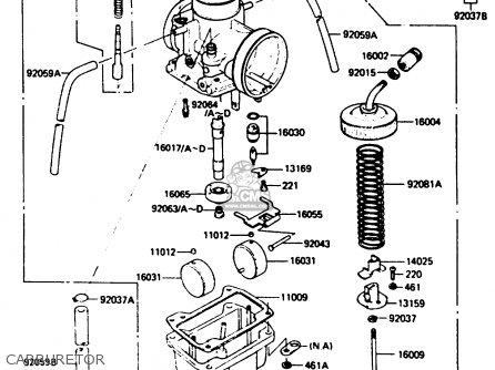 Kawasaki 1984 B1: Kdx200 parts list partsmanual partsfiche