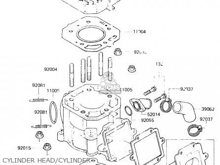 Kawasaki 1984 C1: Kx125 parts list partsmanual partsfiche