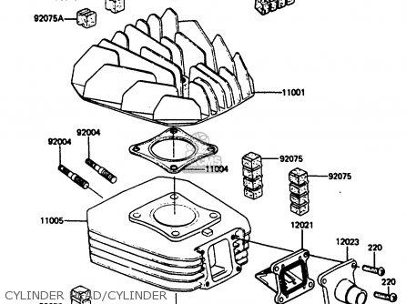 Kawasaki 1984 C2: Ar80 parts list partsmanual partsfiche