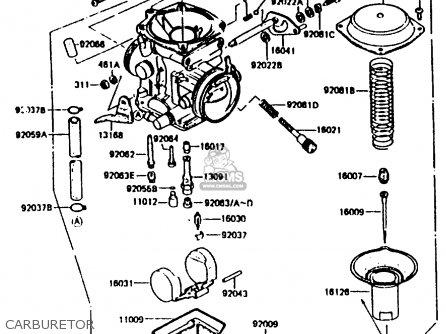 Kawasaki 1984 C2: Kl250 parts list partsmanual partsfiche