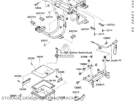 Kawasaki 1984 Zn1300-a2 Voyager parts list partsmanual