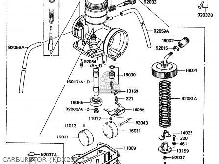 Kawasaki 1985 A3: Kdx200 parts list partsmanual partsfiche