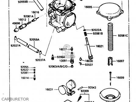 Kawasaki 1985 D2: Kl250 parts list partsmanual partsfiche