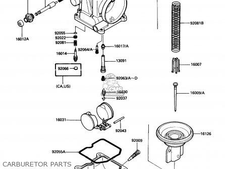 Kawasaki 1986 A2: En450 (north America) parts list
