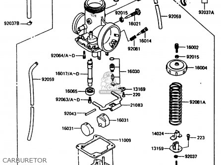 Davco Fuel Filter Detroit Fuel Filter Wiring Diagram ~ Odicis