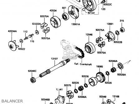 Kawasaki 1986 G3: Zx750 parts list partsmanual partsfiche