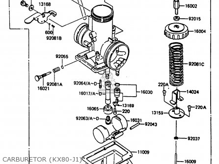 Kawasaki 1986 J1: Kx80 parts list partsmanual partsfiche