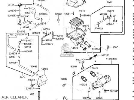 Kawasaki 1986 Zg1200-a1 Voyager Xii parts list partsmanual