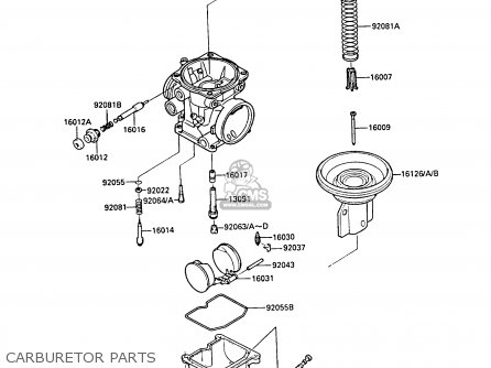 Kawasaki 1987 A1: Zl1000 parts list partsmanual partsfiche