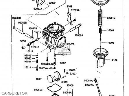 kawasaki klf 300 4x4 wiring diagram carrier air conditioner 1987 a2: klf300 parts list partsmanual partsfiche