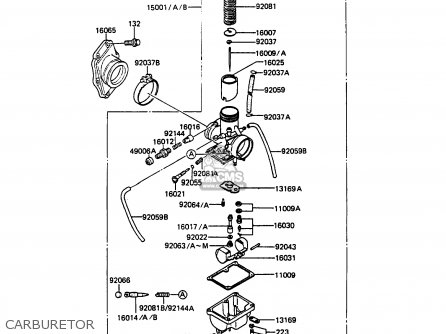 kawasaki kmx 125 manual pdf