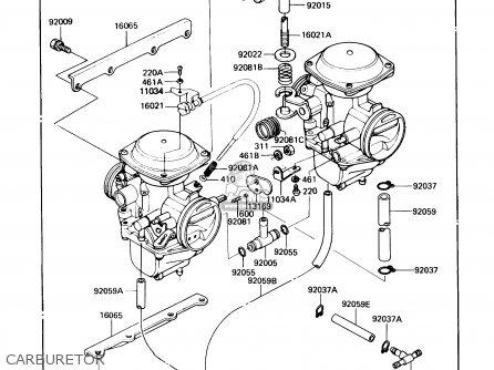 Kawasaki 1987 B2: Kz305 (north America) parts list