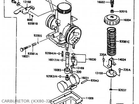 Kawasaki 1987 J2: Kx80 parts list partsmanual partsfiche